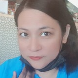 Rowenasalvos93 from Doha | Woman | 47 years old | Pisces