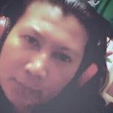 Jeann from Johor Bahru   Woman   39 years old   Scorpio