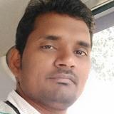 Chandu from Deoria | Man | 23 years old | Leo