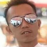 Alias from Pariaman | Man | 27 years old | Capricorn
