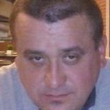 Mm from Torrejon de Ardoz | Man | 49 years old | Aquarius
