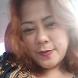 Rahmawati from Jakarta Pusat | Woman | 37 years old | Aries