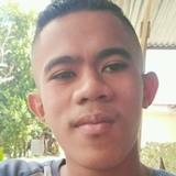 Billy from Ambon | Man | 20 years old | Gemini