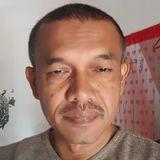 Alyan from Banda Aceh | Man | 50 years old | Aquarius