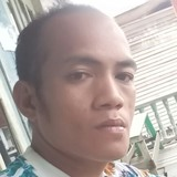 Dautsz from Jambi | Man | 31 years old | Aquarius