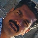Sumesh from Malappuram   Man   34 years old   Taurus