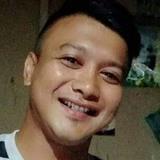 Lingga from Pontianak   Man   29 years old   Taurus