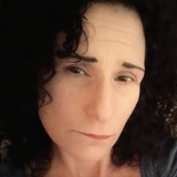 Pookey from Grand Junction | Woman | 53 years old | Aquarius