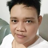 Luckyfem from Semarang   Woman   26 years old   Capricorn