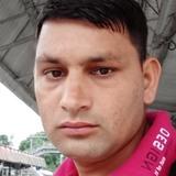 Pradeep from Itarsi | Man | 29 years old | Libra
