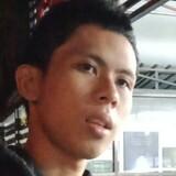 Jemi from Kuala Terengganu   Man   21 years old   Capricorn