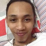 Boyaiman from Kemaman | Man | 27 years old | Cancer