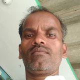 Chokku from Karur   Man   30 years old   Gemini