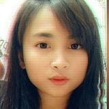 Cindy from Jakarta Pusat | Woman | 22 years old | Taurus