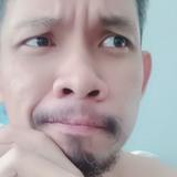 Mohdsallehudwu from Putatan   Man   32 years old   Scorpio