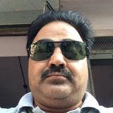 Sandeepreddy from Madanapalle | Man | 48 years old | Aquarius