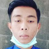 Andiyana from Kuningan | Man | 27 years old | Cancer
