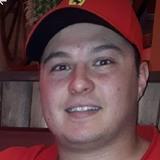 Sandro from Windsor | Man | 26 years old | Gemini