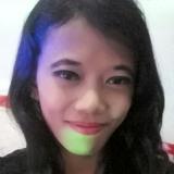 Pzenisilvzx from Jimbaran | Woman | 27 years old | Aquarius