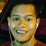 Ribend from Serang | Man | 27 years old | Libra