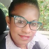 Salotedewhurb2 from Sydney   Woman   37 years old   Gemini