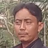 Jeffriyanto from Teluknaga | Man | 39 years old | Libra