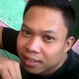 Agus from Cirebon | Man | 31 years old | Leo