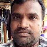 Nagaraju from Emmiganuru | Man | 36 years old | Virgo