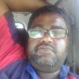 Nityananthan from Putatan | Man | 40 years old | Virgo