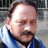 Nitt from Raipur | Man | 35 years old | Aquarius
