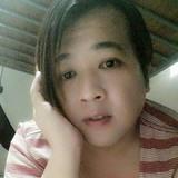 Weiwei from Subang Jaya | Man | 43 years old | Taurus