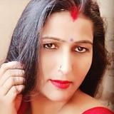Pooja from New Delhi | Woman | 28 years old | Gemini