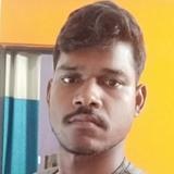 Ansh from Gorakhpur | Man | 27 years old | Taurus