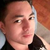 Foysal from Kuala Lumpur | Man | 26 years old | Sagittarius