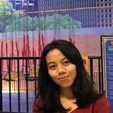 Amania from Jakarta | Woman | 25 years old | Sagittarius