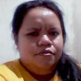 Mairoh from Yogyakarta | Woman | 33 years old | Libra