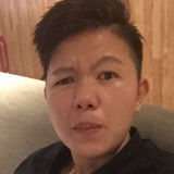 Jimy from Teluknaga | Woman | 33 years old | Sagittarius