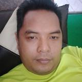 Gilang from Banjarbaru | Man | 35 years old | Taurus