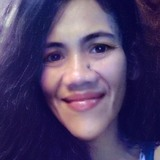 Fajariah from Jakatra | Woman | 41 years old | Capricorn