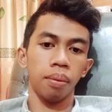 Trihans from Kediri | Man | 26 years old | Leo