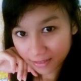 Nurmalaaquila from Kuala Lumpur | Woman | 32 years old | Cancer