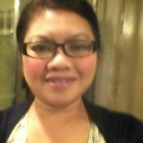 Nuramirul from Bandar | Woman | 50 years old | Capricorn