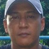 Amin from Perai | Man | 32 years old | Leo