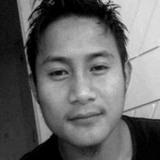 Buunuobasazw5 from Kohima | Man | 31 years old | Leo