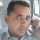 Sandeepkumar from Indore   Man   23 years old   Taurus