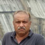 Ravi from Jalgaon   Man   55 years old   Capricorn
