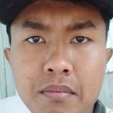 Wildan from Sleman   Man   25 years old   Sagittarius