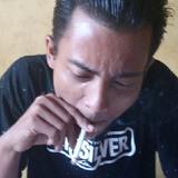 Sugeng from Depok | Man | 27 years old | Aquarius