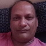 Shrikanth from Panaji | Man | 48 years old | Libra