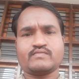 Sameer from Tumkur | Man | 27 years old | Scorpio
